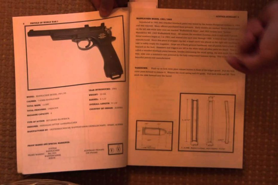 Book Review: Pistols of World War I