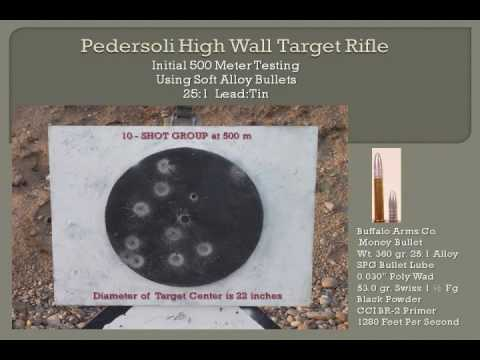 Pedersoli Target High Wall rifle load selection for long range