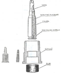 Rifle Grenade Plug M68