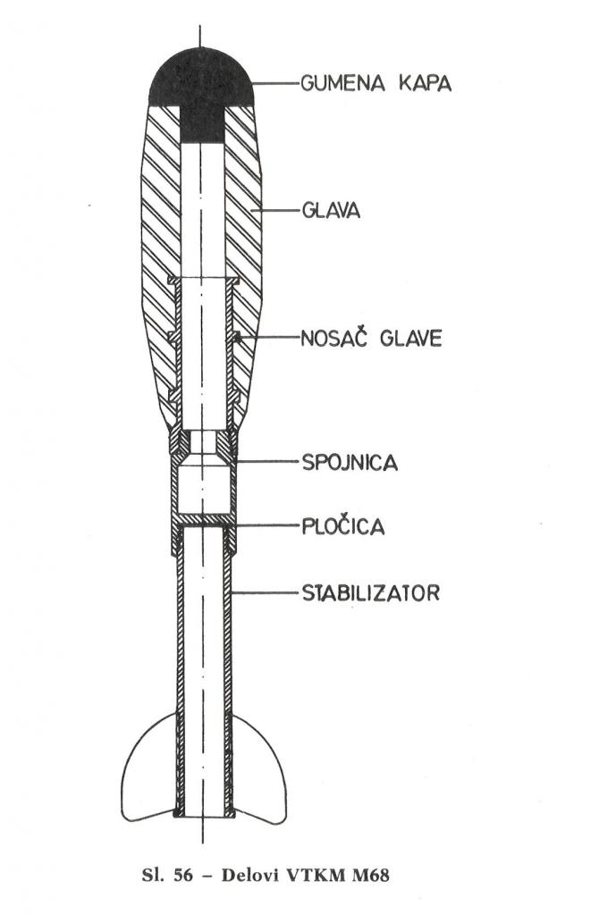 VTKM M68 Diagram