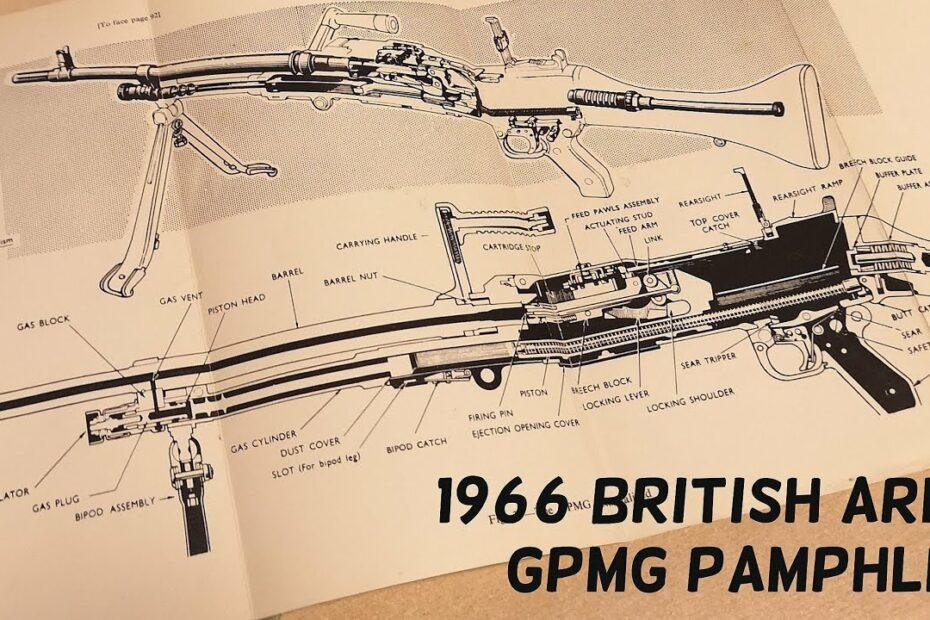 British Army GPMG Pamphlet #Shorts